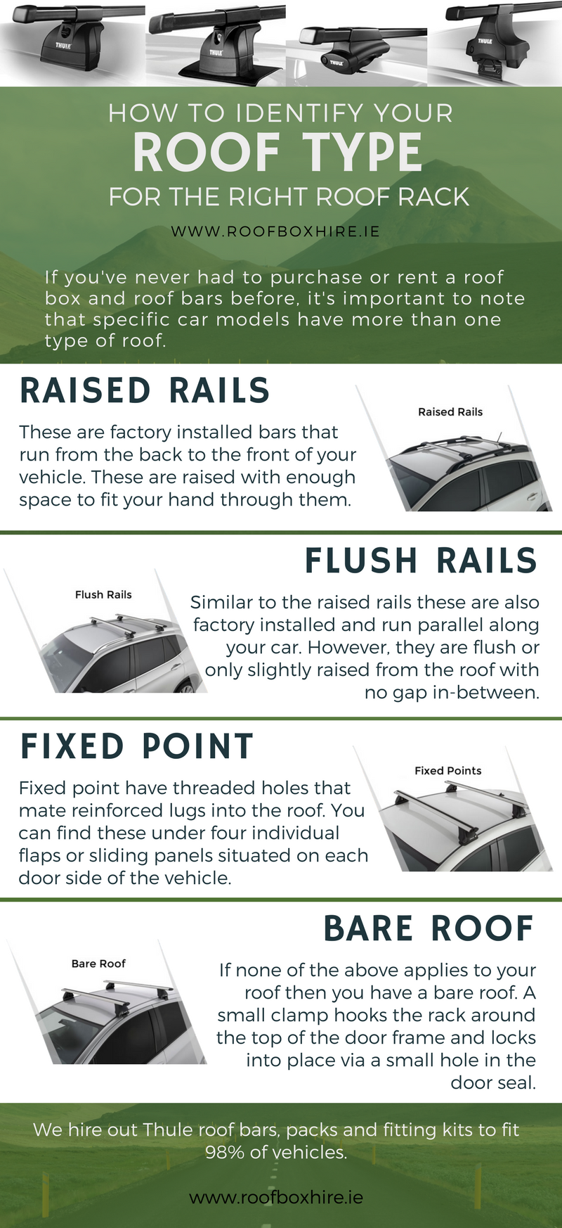 Which Roof Do Infograph